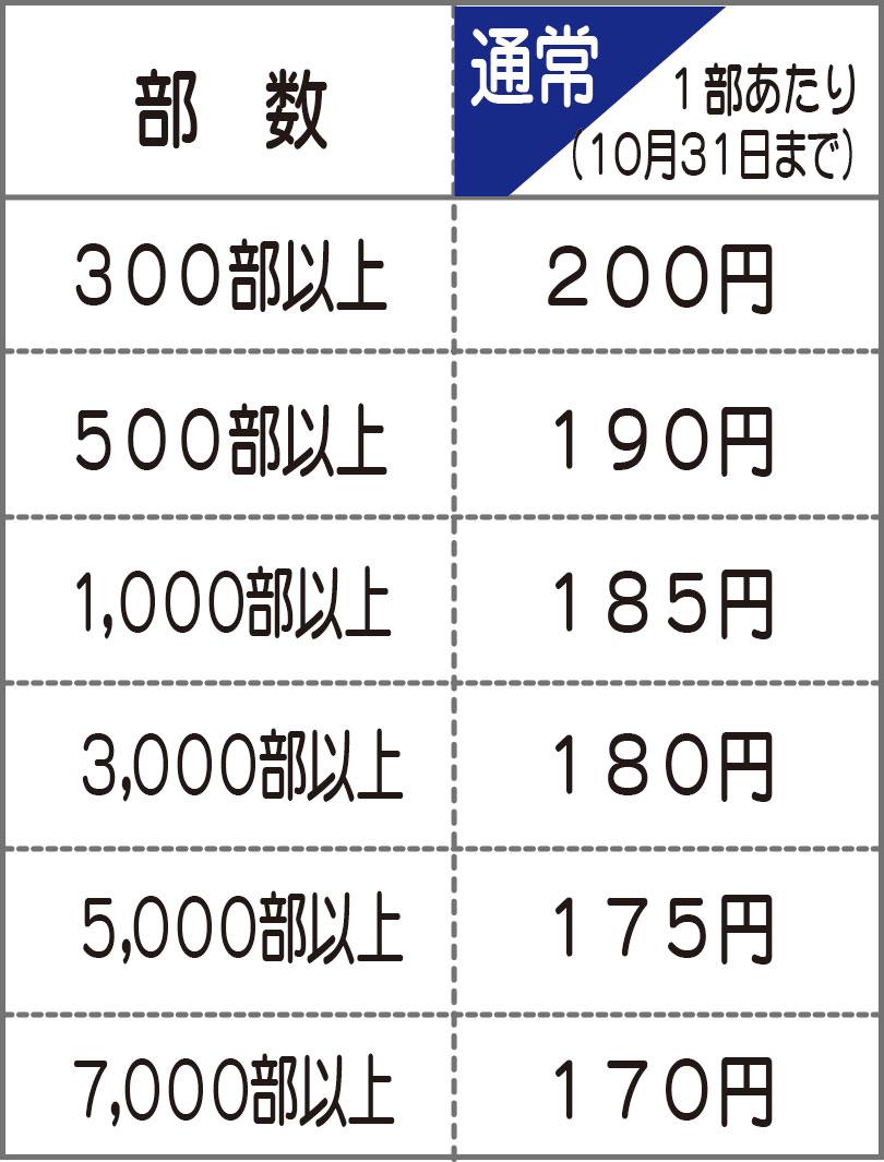 ガスカレンダー料金表